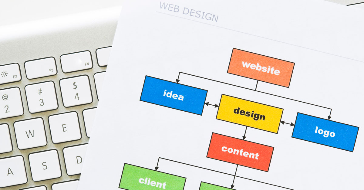 How To Plan Your Websites Content
