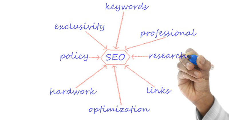 Top 6 Smart SEO Solutions to Boost Traffic to Your Company's Website