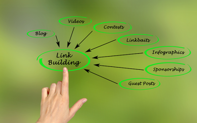 White Hat Link Building 101: Build Links Without the Penalty